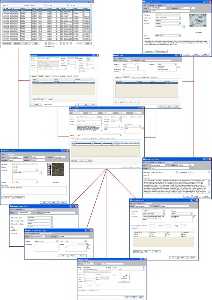 Example of data entry flow for a field site in WAROX9 Download