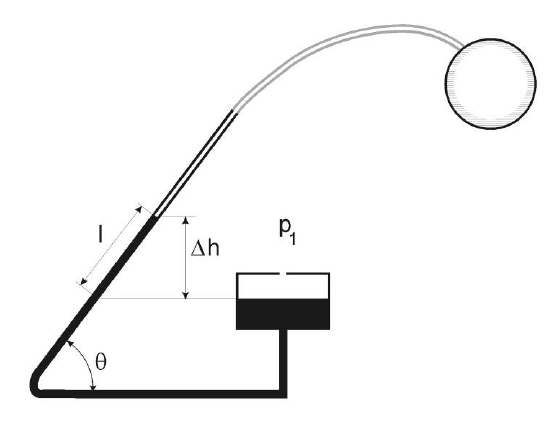 differential manometer diagram