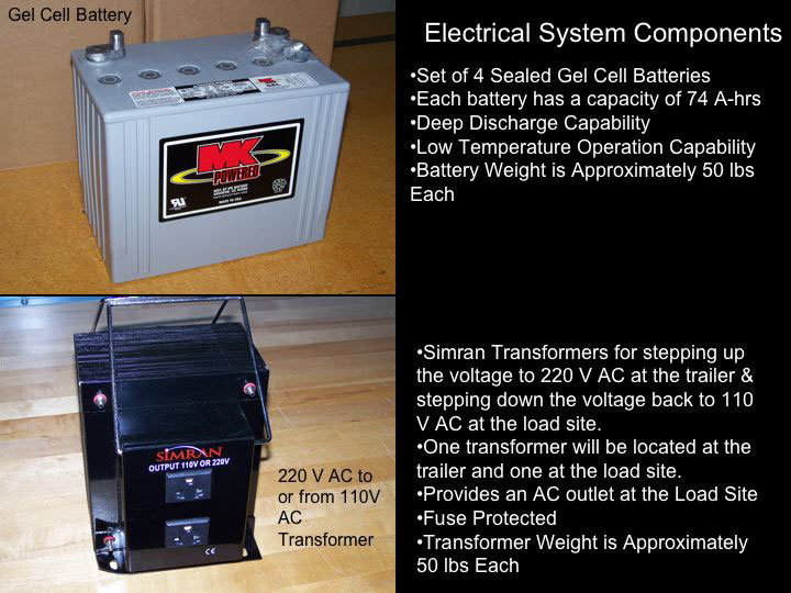 17-Gel Cell Battery and 110 V AC to 220 V AC Transformer