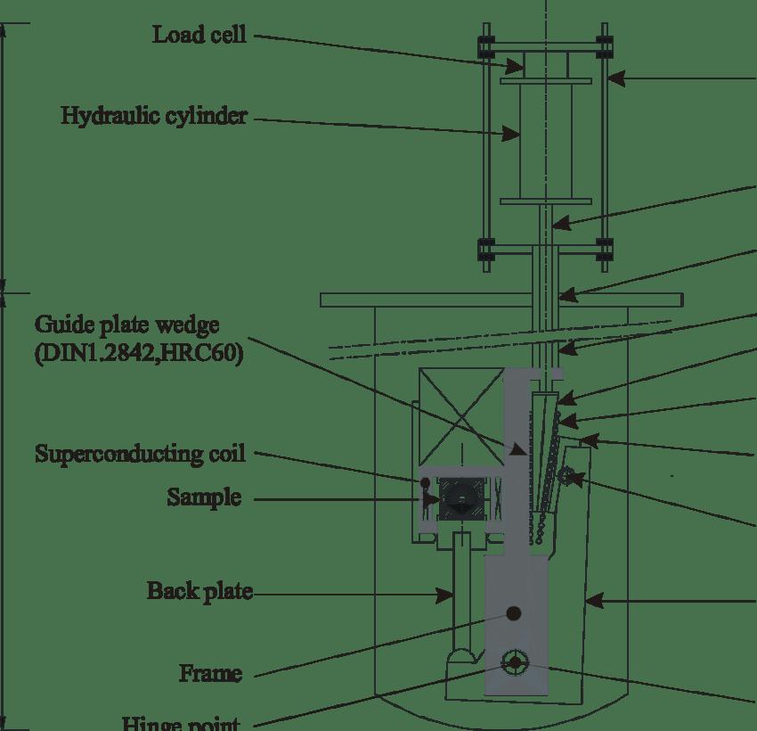 hydraulic press machine schematic diagram