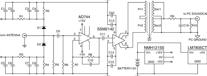 balanced line driver amp receiver