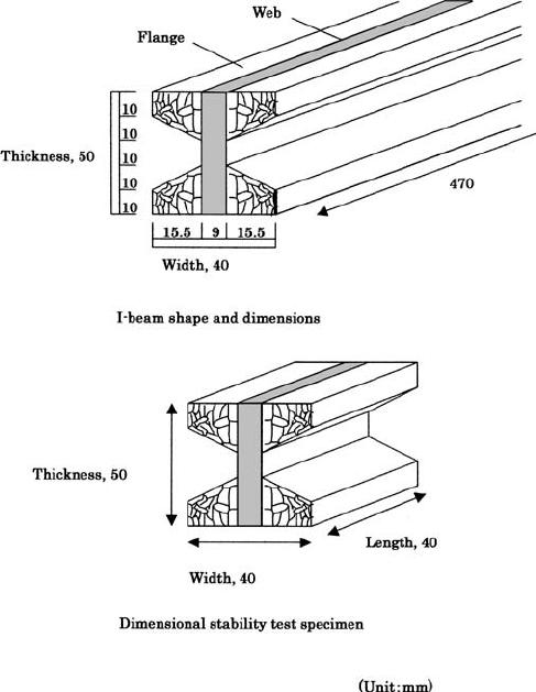 beam increasing triangular distributed load shear moment diagram