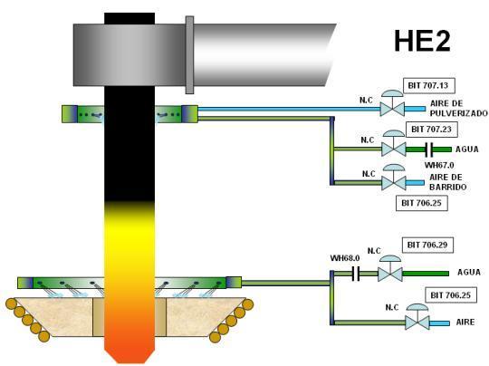 New electrode cooling system design Download Scientific Diagram