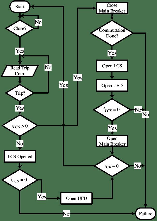 picaxeprogrammingtestcircuitschematicpng