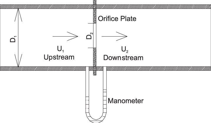 schematic diagram analysis