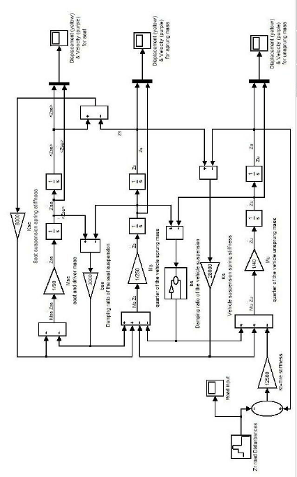 here is the full circuit diagram so far