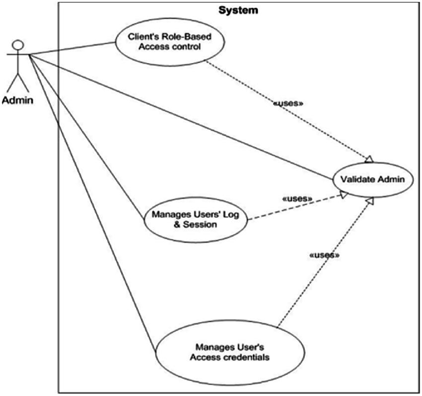 use case diagram for job portal
