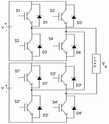 a) Schematic diagram of the five phase inverter topology used to