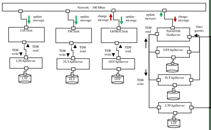 wiring diagram software online 2