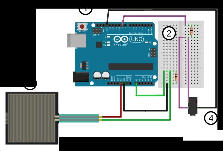 Schematic of wiring diagram for the Arduino PWM setup Component