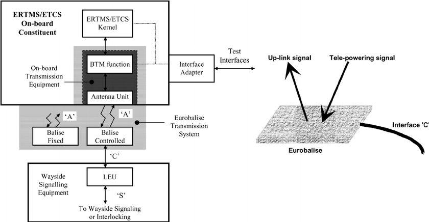 basic radio block diagram