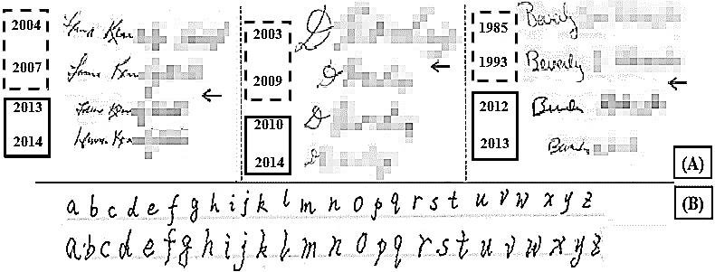A, Top) Historical signature sample examples in chronological order