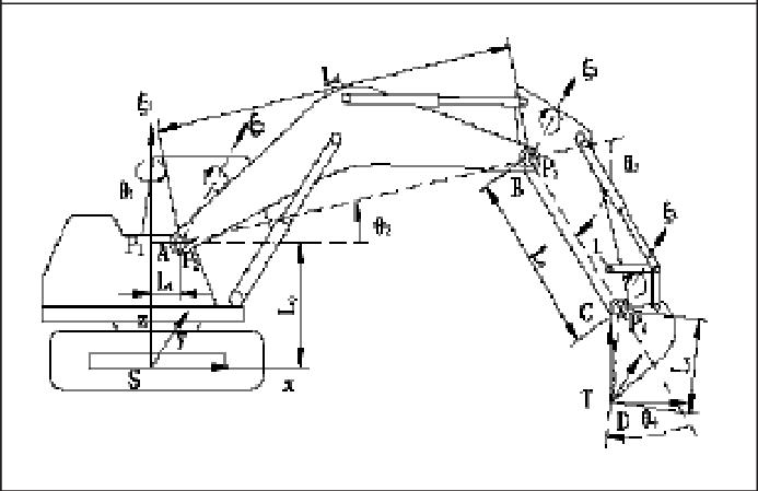 kinematic diagram