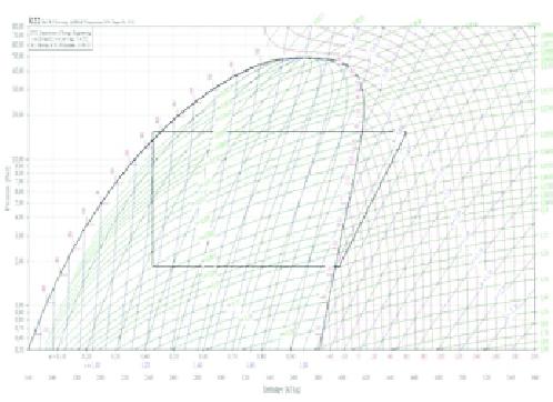 ph diagram r22