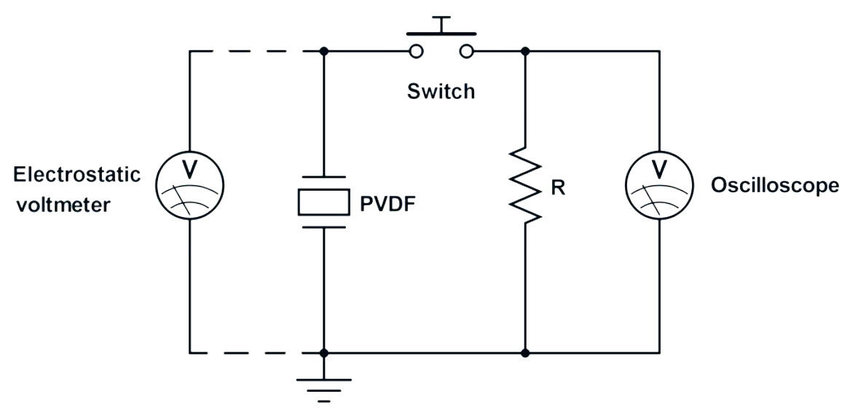 4 Schematic presentation of the proposed measurement circuit with a