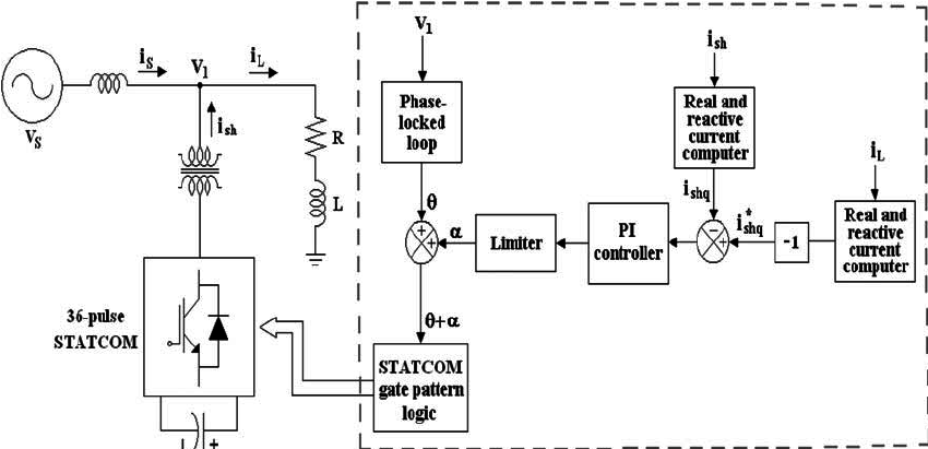 circuit diagram of voltage source converter