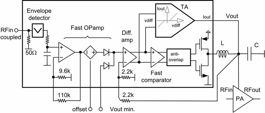 eq to reciever wiring diagram