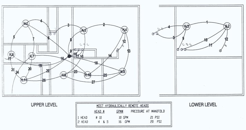 sprinkler system wire diagram