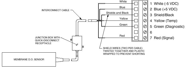ppm wiring diagram