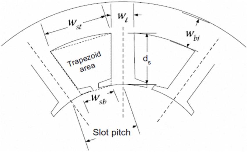 magnet coil generator diagram