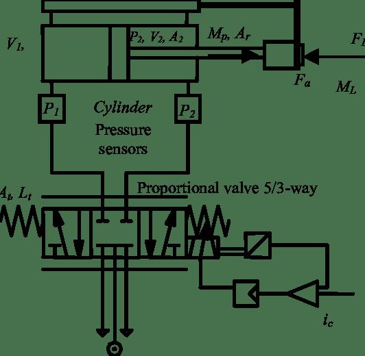pneumatic valve diagram symbols