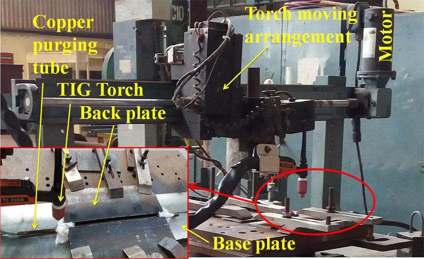 Welding setup with back purging arrangement Download Scientific