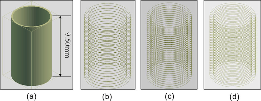 Slicing results of part under different Hs (a) STL model of part, (b