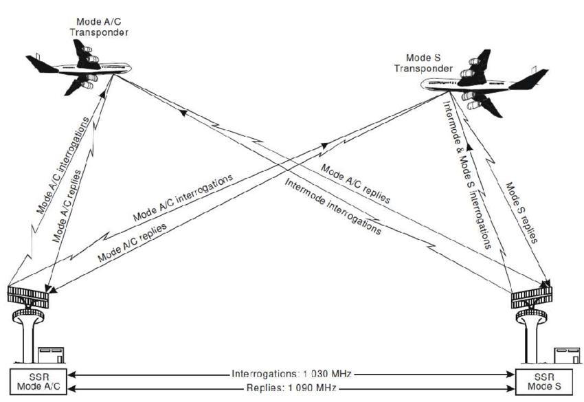 ssr schematic ge proteus