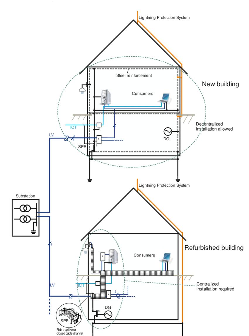 wiring diagram for lightning arrester