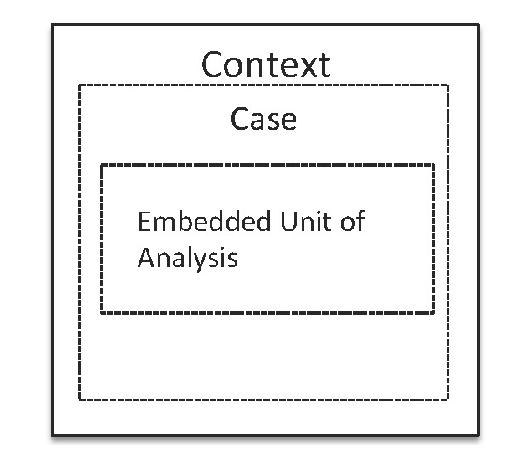 Explanatory Case Study  ECS  method  A Brief Summary Scribd