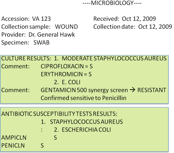 Sample of a Microbiology Report A typical microbiology report is
