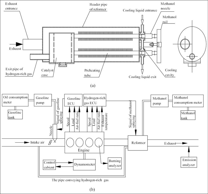 obd0 ecu wiring schematic