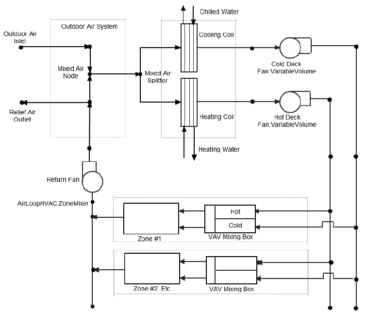 drawings of hvac systems