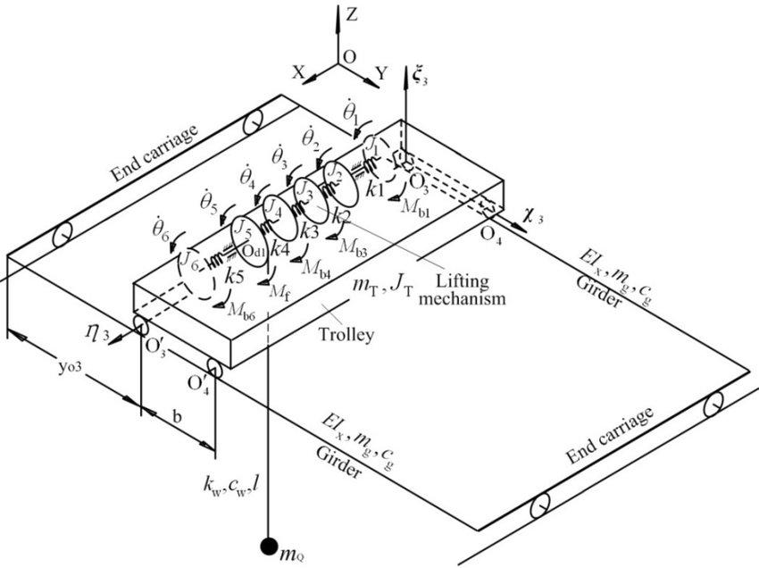 Overhead Bridge Crane Wiring Diagrams - Best Place to Find Wiring