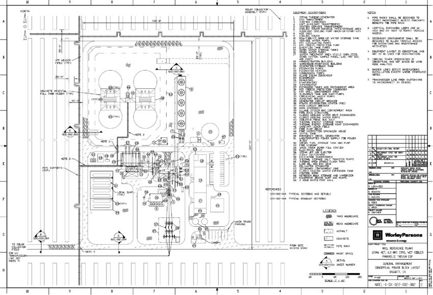 power plant layout arrangement
