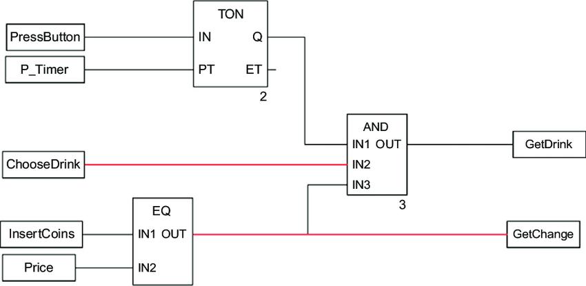block diagram tool open source