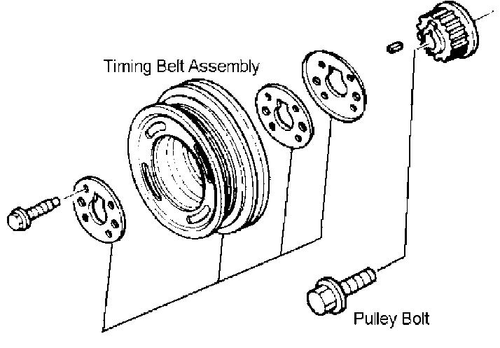 timing belt pulleys timing circuit diagrams