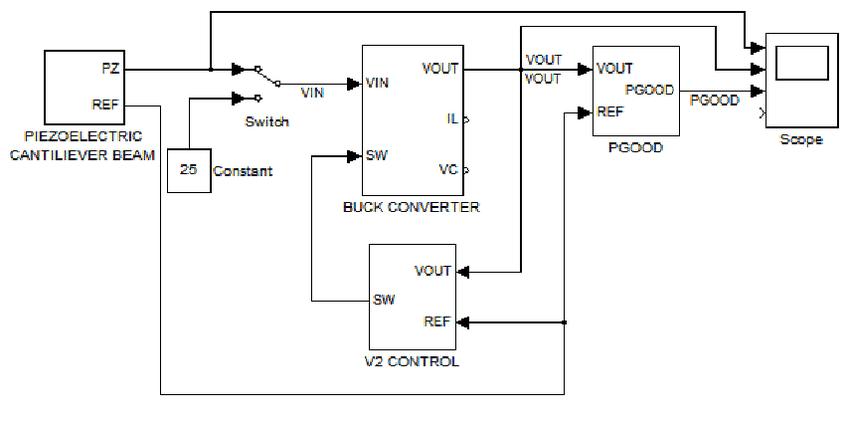 block diagram computer engineering