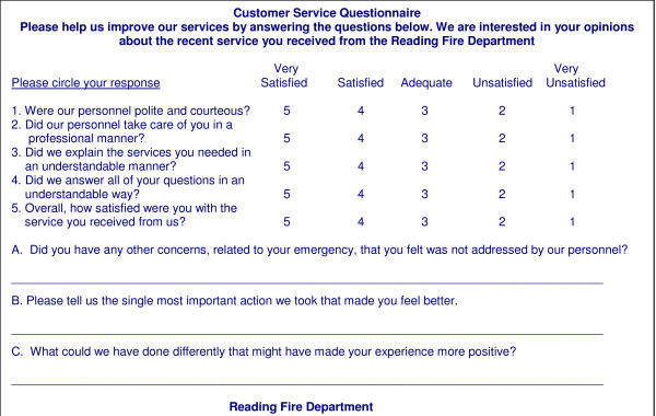 ... Sample Patient Satisfaction Survey Patient Satisfaction Survey   Sample  Patient Satisfaction Survey ...