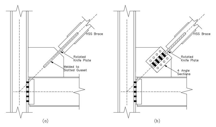 warren bridge force diagram