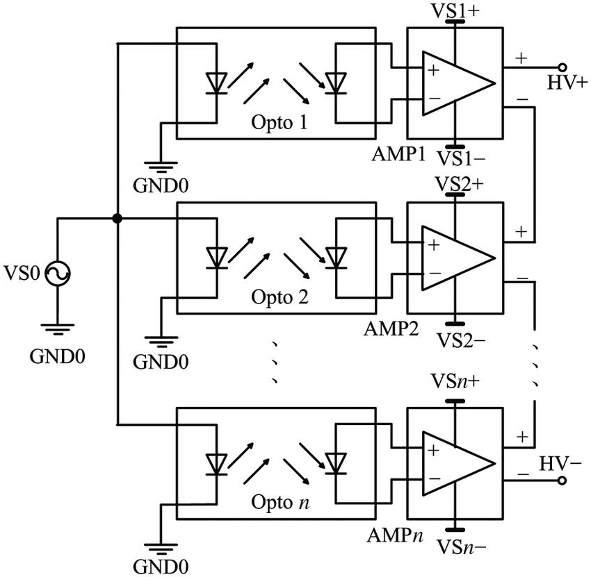 high gain linear power amplifier