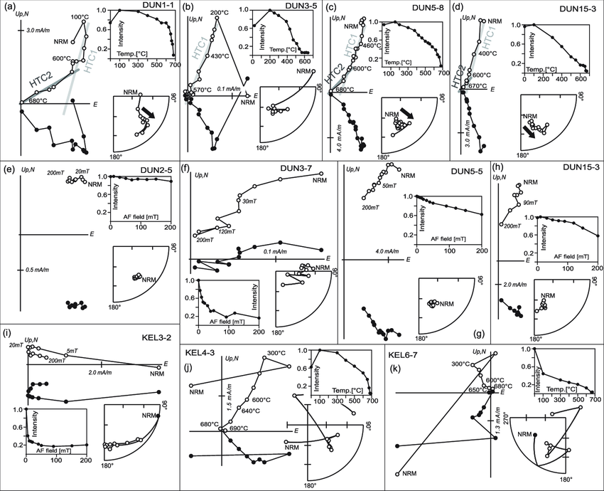 htc m8 schematic diagram