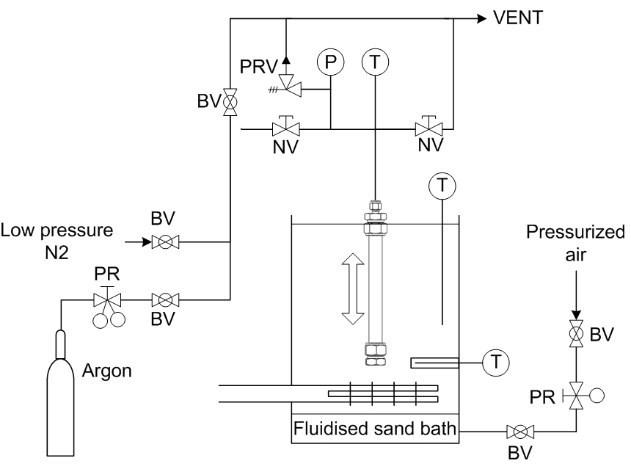 rawal valve piping diagram