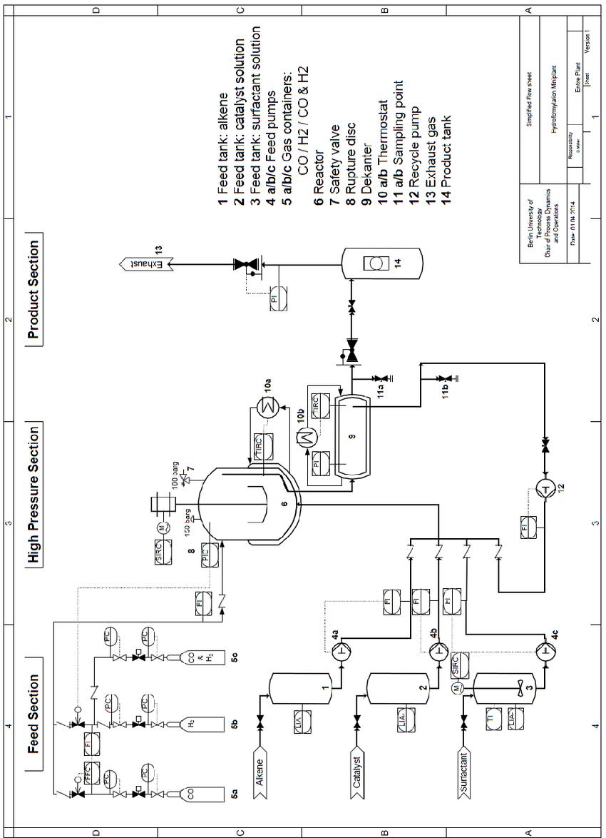 process flow diagram condenser