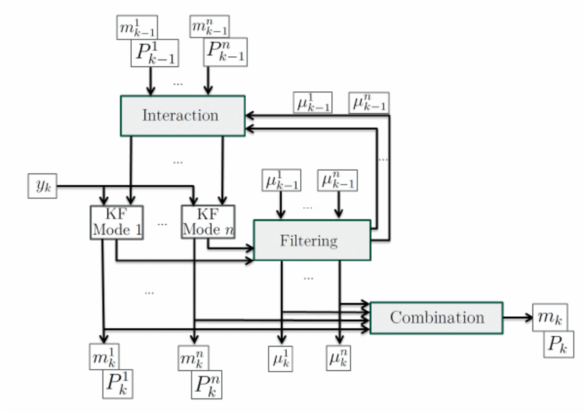 spi robot interface wiring diagram