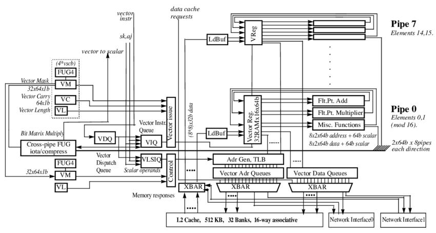 black widow central locking wiring diagram