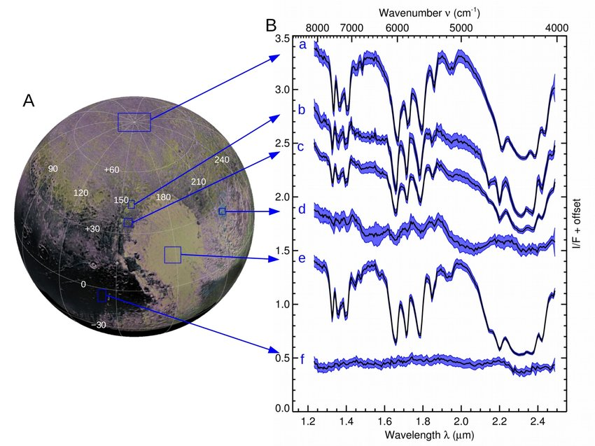 LEISA spectra of Pluto Panel A shows a context map produced by