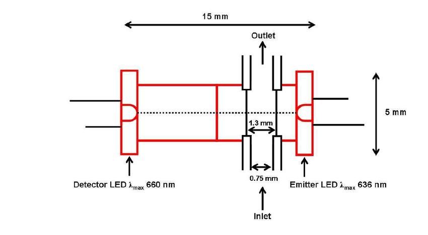 schematic diagram sensors and ldr