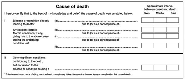 Figure 21 Cause of death section of a sample medical certificate of - medical certificate download