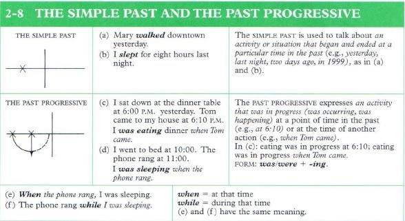 Sample of Azar\u0027s Verb Timelines Download Scientific Diagram - sample timelines
